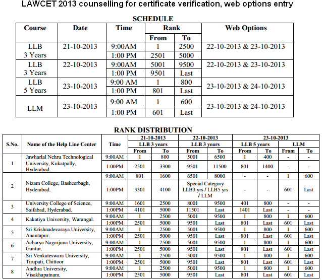 Ap lawcet web counseling 2015 dates with certificate verification download ap lawcet pglawcet web counselling 2015 notification and web options submissions available at httpcetadmapsche yadclub Gallery