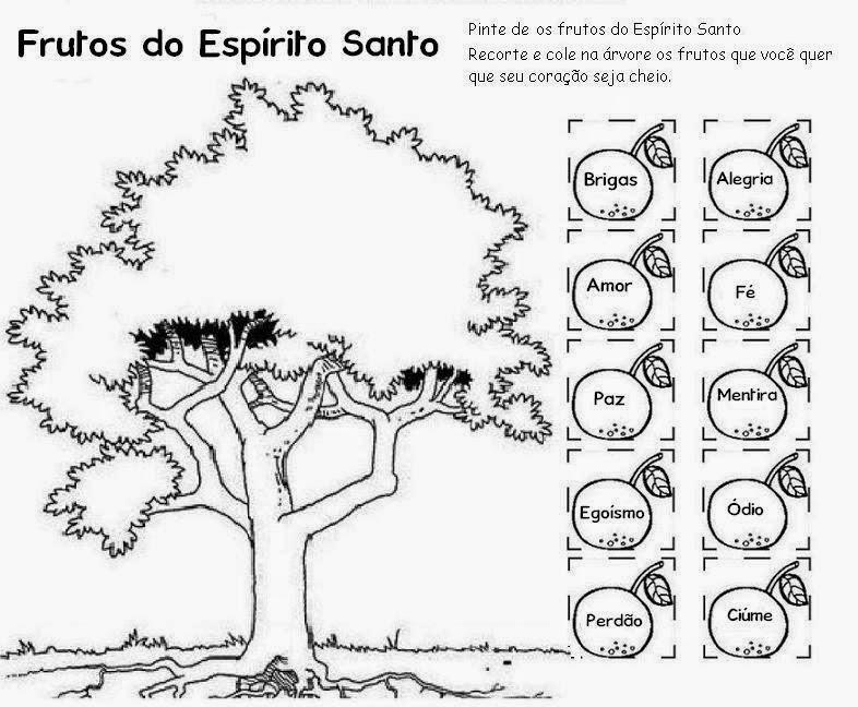 Muito Blog da Catequista Lucimar: Evangelho de (João 20,19-23) Os 7 Dons  DJ45