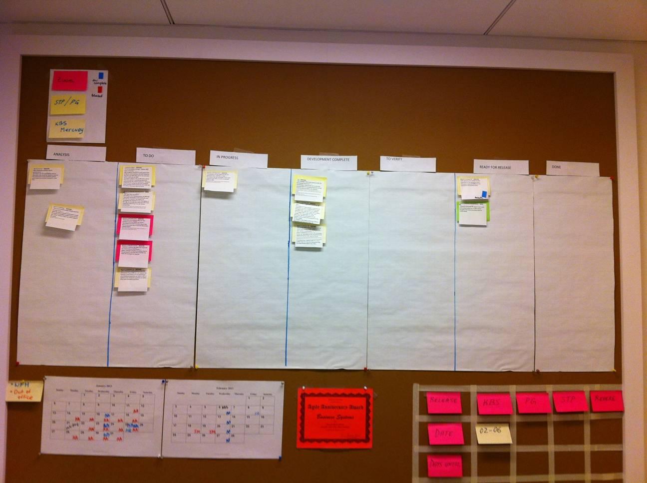 Classroom culture essay