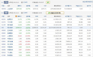 中国株コバンザメ投資ウォッチ銘柄watch20130605