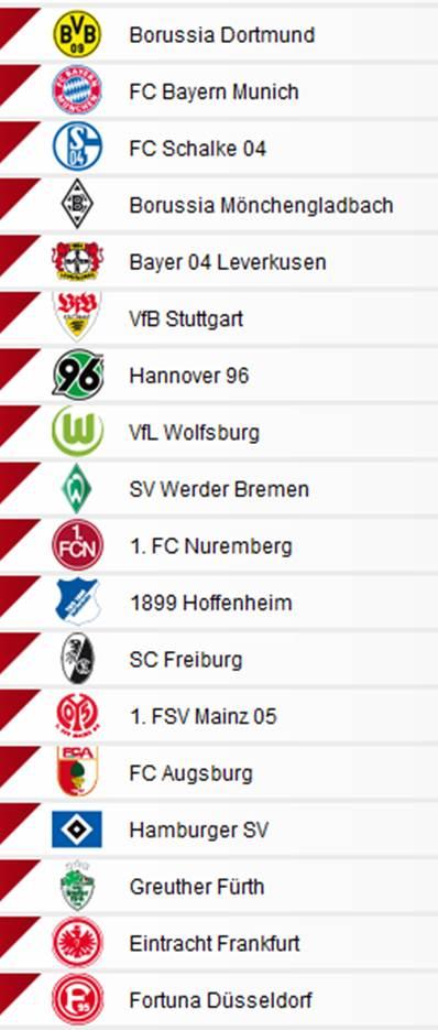The least thing bundesliga 2012 2013 season long prediction contest - Last season bundesliga table ...