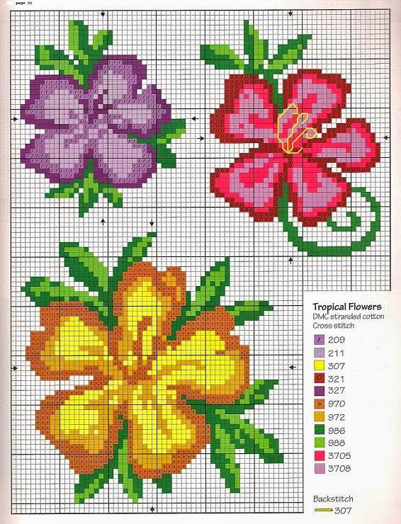 Imagenes De Bordados En Punto De Cruz Flores - Tipos de bordados cenefas de flores