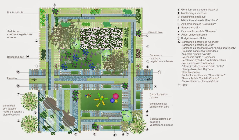 Il giardino sfumato impariamo a progettare un giardino for Disegnare un giardino