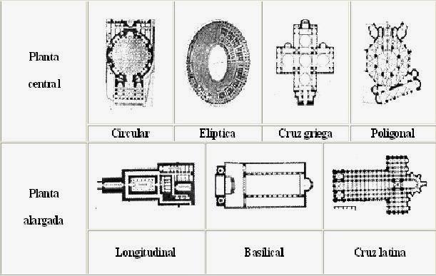 ilustrado de términos arquitectónicos y constructivos PLANTA