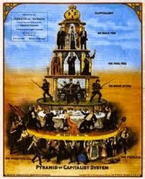 Sklavenpyramide