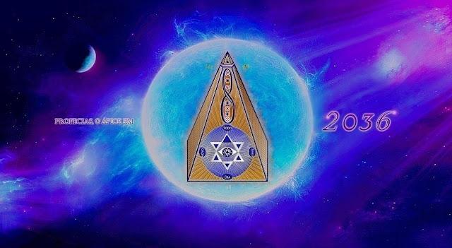 O Símbolo profecias o ápice em 2036
