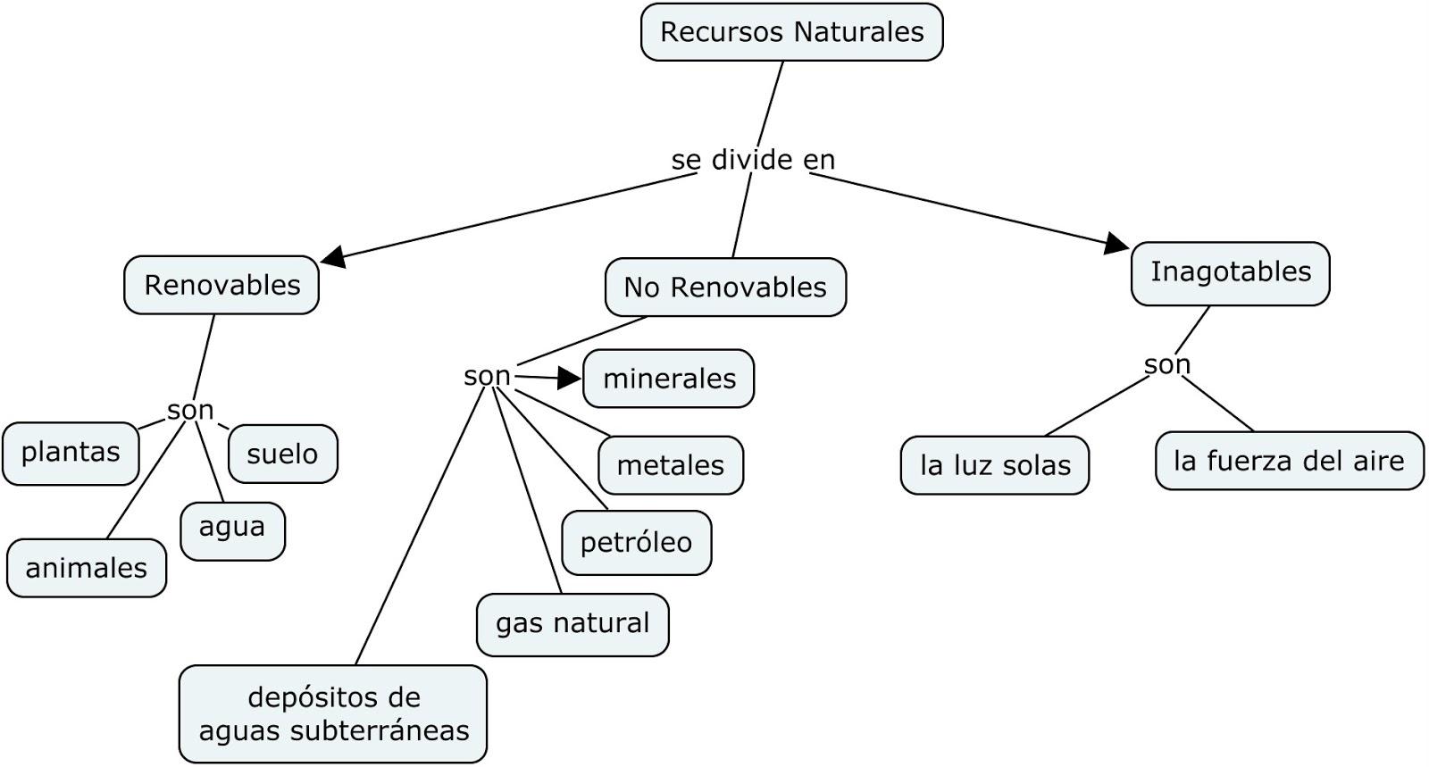 Grupo educativo ambiental del CUDEP: Texto Paralelo