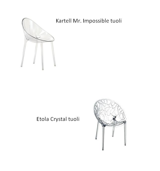 Muodon vuoksi Kartell vs Etola