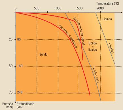 http://www.taringa.net/posts/ciencia-educacion/15094991/La-Tierra-NO-es-hueca.html