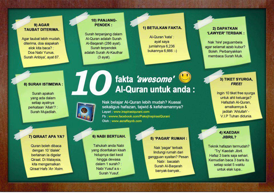 info..info..info..: 10 Fakta 'Awesome' Al-Quran