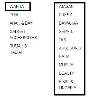 Kategori fashion wanita di Shopious