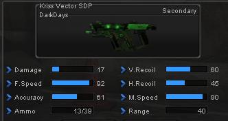 Kriss Vector SDP DarkDays