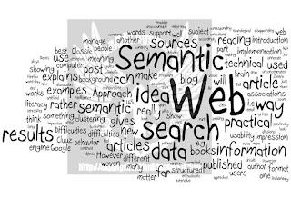 Kamus Istilah Dunia Blog