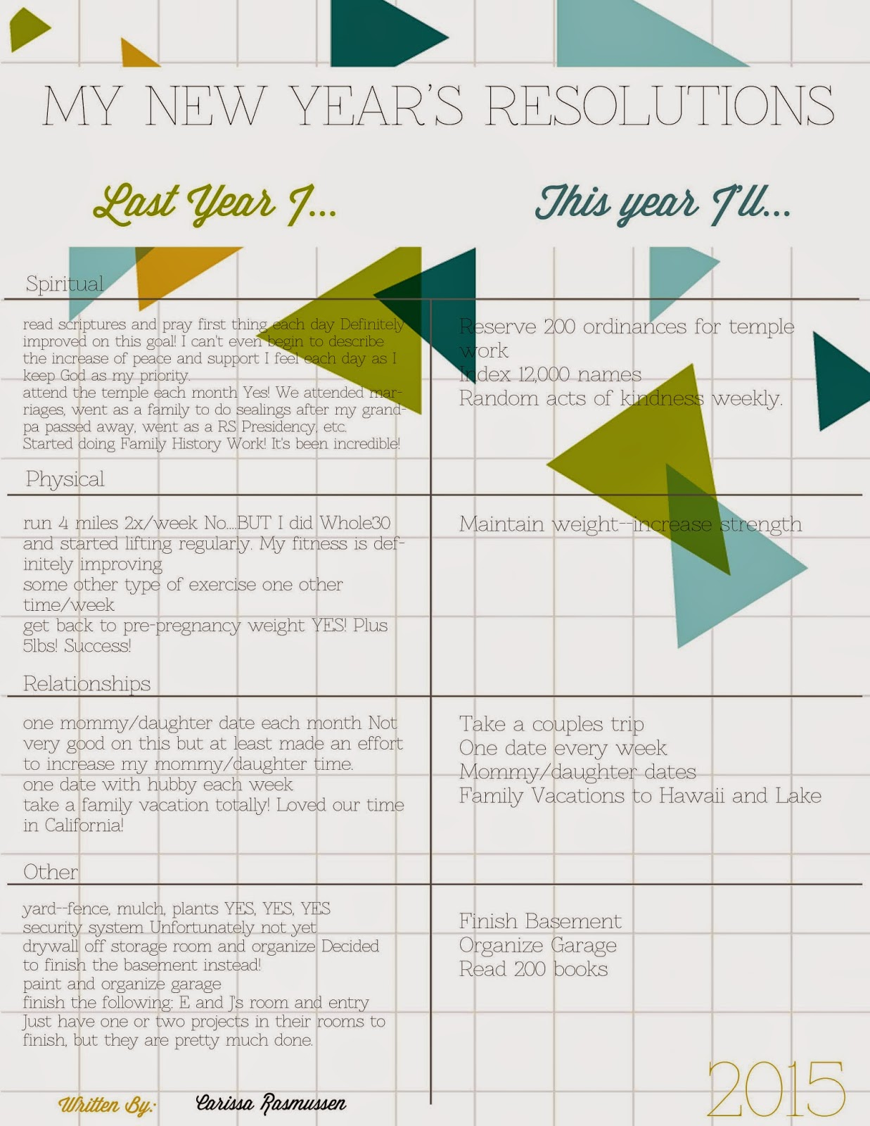 Carissa Miss: 2015 New Year's Resolutions Printable