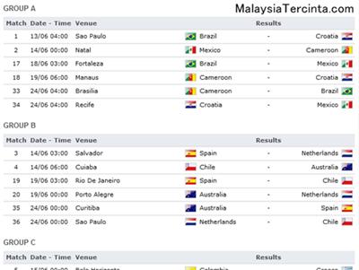 Jadual perlawanan Piala Dunia FIFA 2014 Brazil