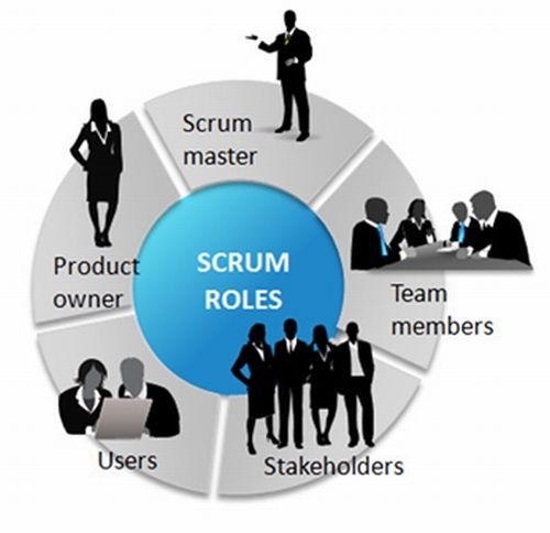 An information, training and certification infrastructure is building around scrum