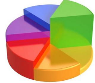Faktor Yang Mempengaruhi Pendapatan Nasional