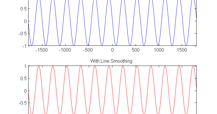 Drawing Smooth Lines Matlab : Corner line smoothing for matlab plot command