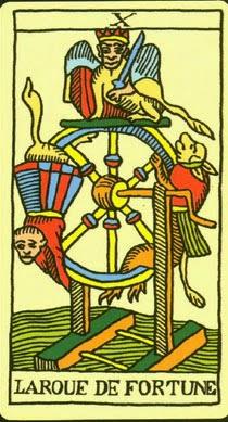 Carta la rueda de la fortuna en el tarot