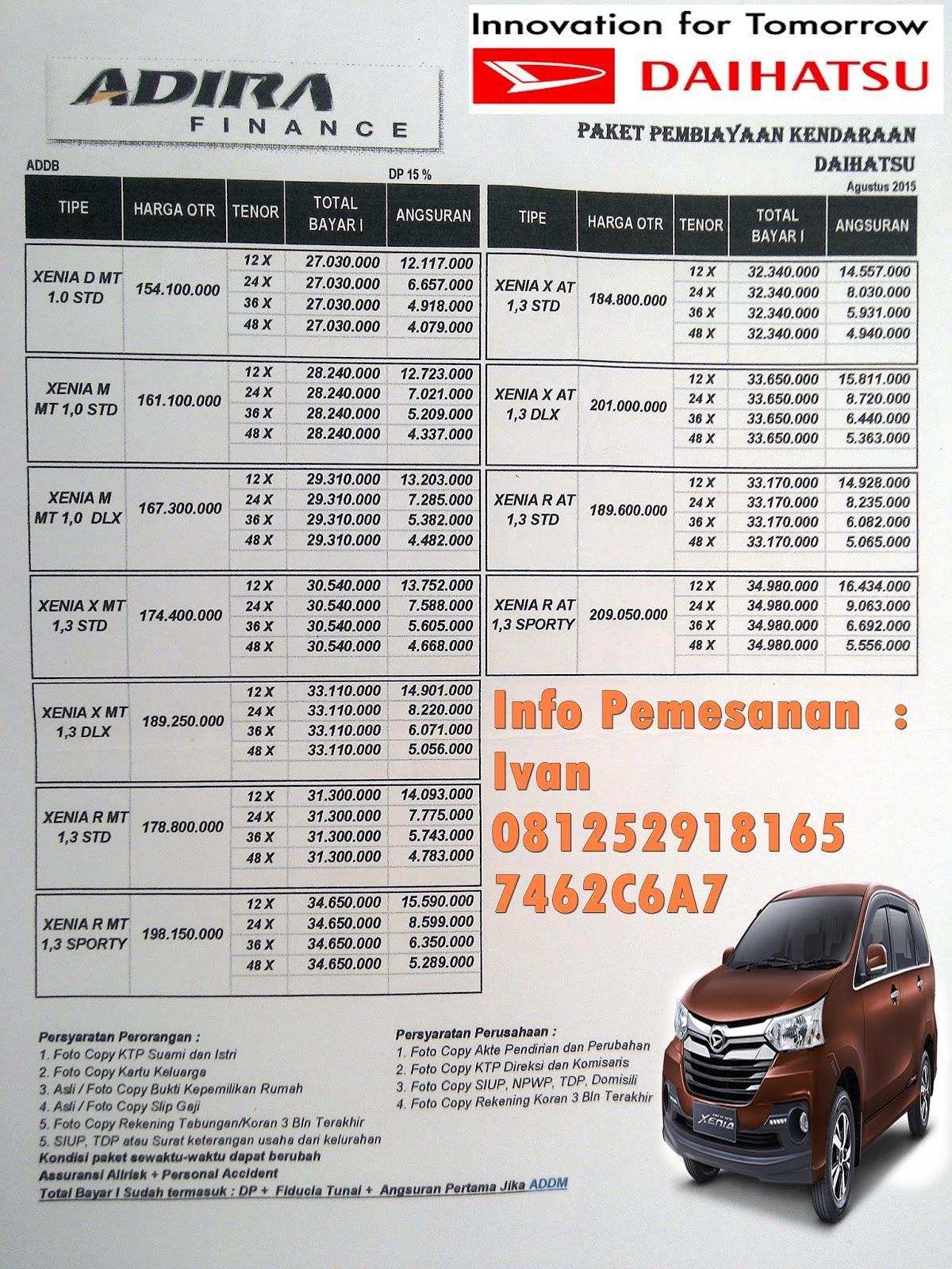 Paket Kredit Dp Murah Daihatsu Great New Xenia Surabaya