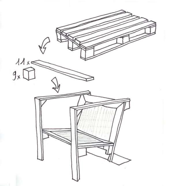 Muebles de palets sillones con palets for Planos de sillones