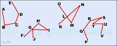 Poligonais simples e poligonais não simples
