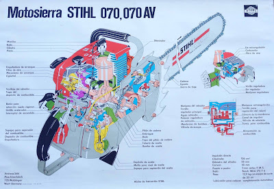 Stihl 070-070AV Poster despiece. Vintage Picture Parts Stihl 070 Chainsaw