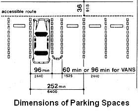 hands on math having students blueprint their own parking lot. Black Bedroom Furniture Sets. Home Design Ideas