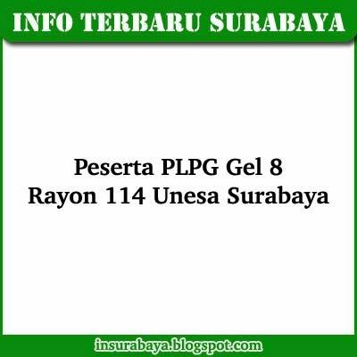 Daftar Nama Peserta PLPG 2013 Gelombang 8 Rayon 114 Unesa Surabaya