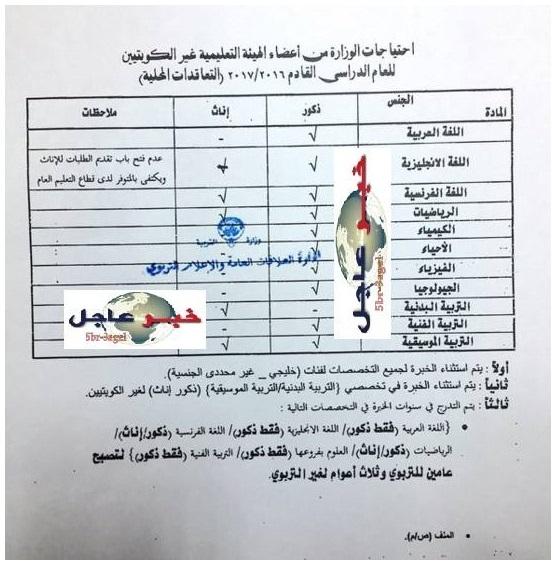وزارة التربية بالكويت تفتح باب استقبال طلبات المعلمين والمعلمات للعام الجديد 2016 / 2017