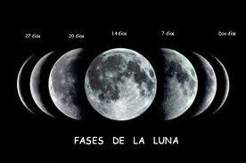 El rinconcito de infantil las fases lunares for En que fase de luna estamos hoy