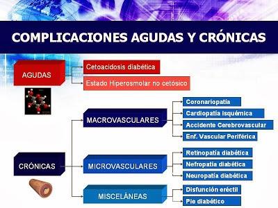 que sintomas tiene diabetes