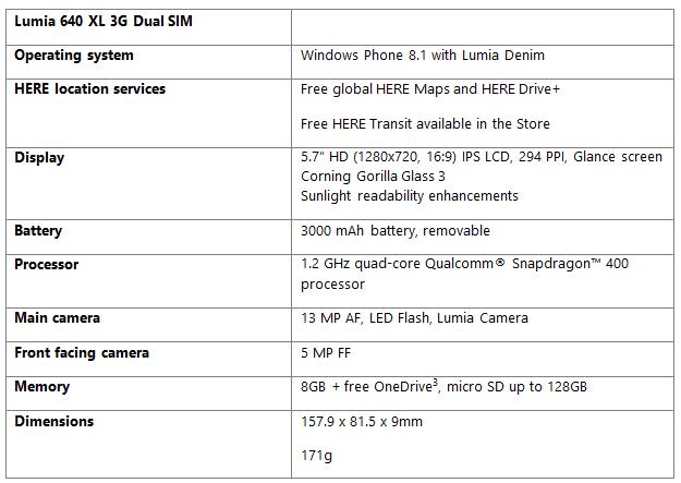 Lumia 640XL specs