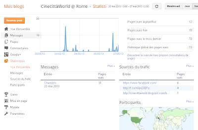 Statistiques du blog CinecittàWorld @ Rome