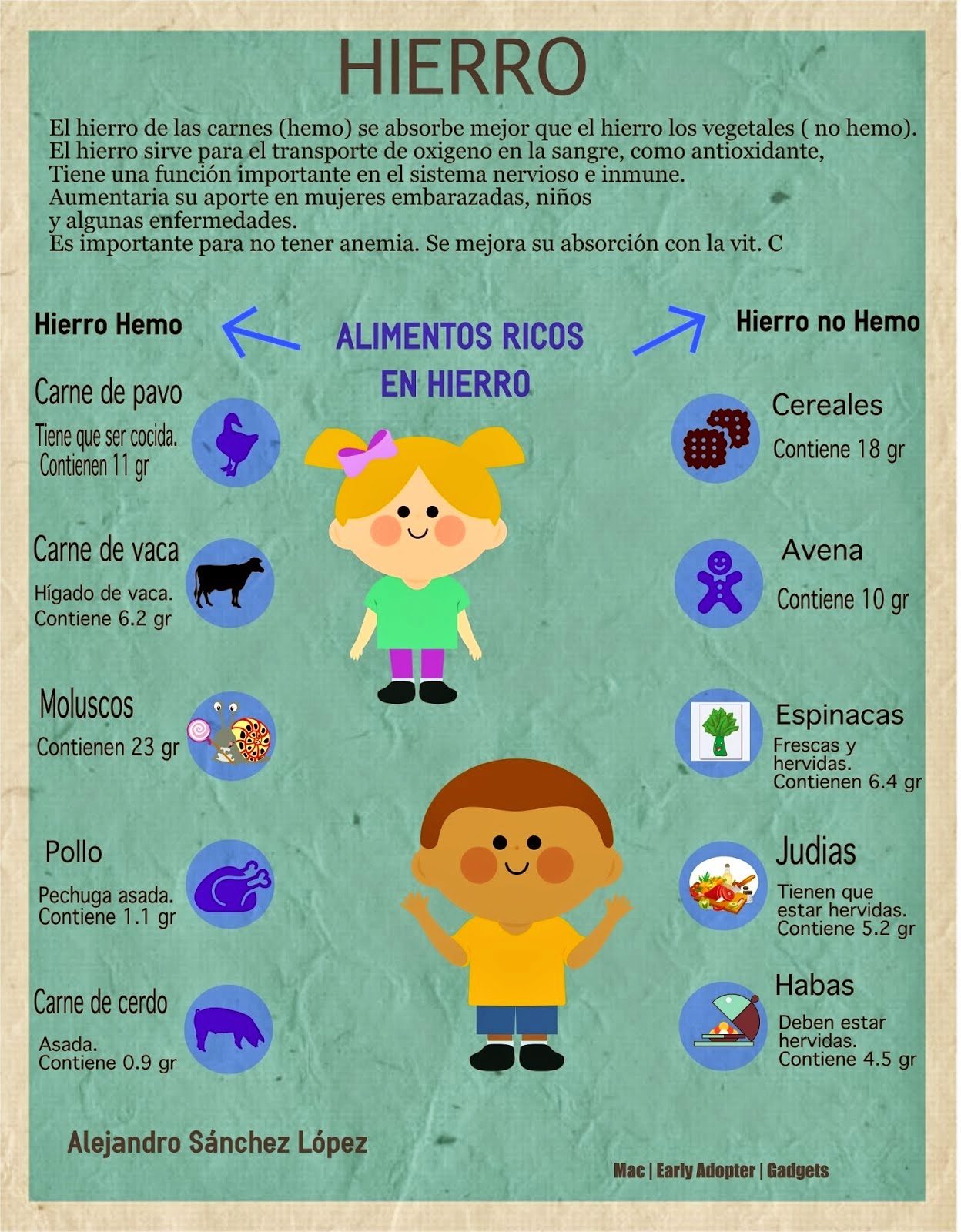 Cuaderno De Salud Y Diettica Nuestras Infografas