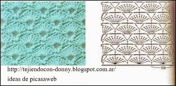 Puntos y puntillas a crochet para hacer mantas para bebe - Hacer manta de punto ...