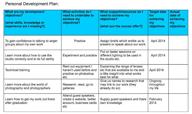 Writing a personal development plan Homework Service capaperzpgw ...