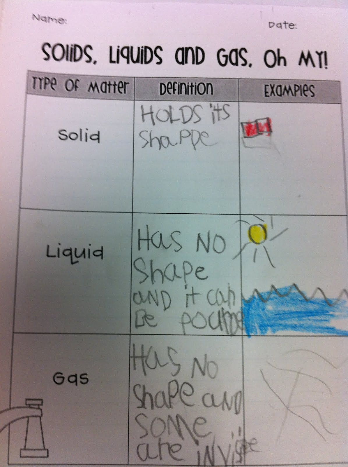 Examples of Solid Matter http://teacherkimbo.blogspot.com/2012/02/whats-matter.html