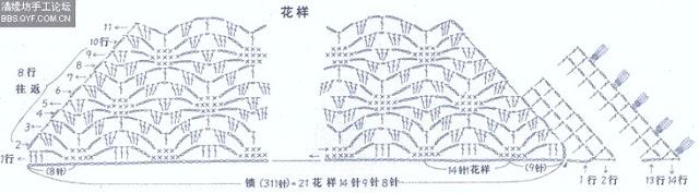 شال كروشية ... مثلث الشكل ألبسيه زي الكوفية في فترة الربيع والخريف  1c