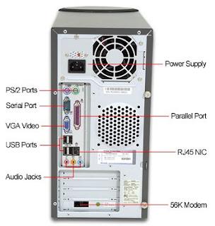 Macam-Macam Port Sistem Unit, CPU Port' border=