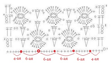 Схема вязания слитного купальника с описанием