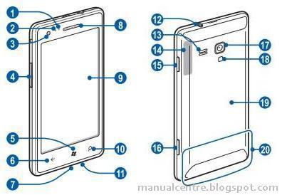 Samsung Omnia M Layout