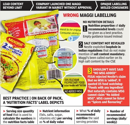 consumer perception on instant noodle in india Timeline of maggi noodles' ban to test all brands of instant noodles being sold against nestle india with the national consumer disputes redressal.