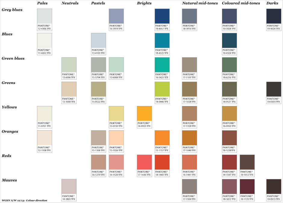 The color forecast for A/W 2012 consists of very pale or almost white
