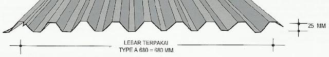 Atap PERKASADEK A 680