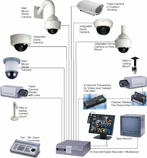 CCTV Installation in Vellore