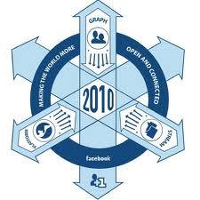 Zuckerberg CEO Facebook Illuminati ?