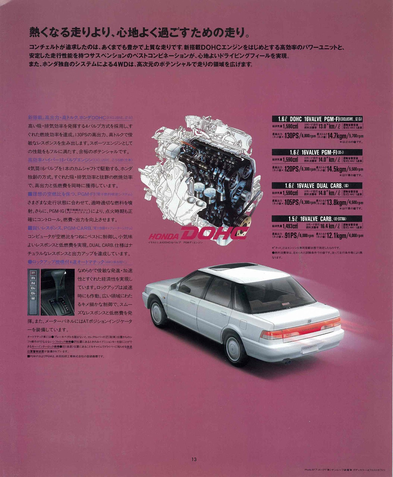 Honda Concerto, silnik, specyfikacja, dane techniczne, 1.5, 1.6