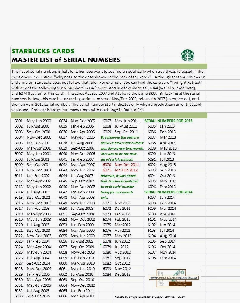 Starbucks gift cards blog est feb 2014 you may also wish to check the previous combination re post to see numbering specifics for international release cards nvjuhfo Images