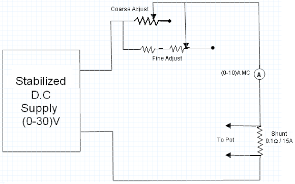 Calibration Of Permanent Magnet Moving Coil Aka Pmmc Ammeter